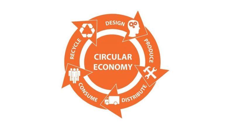 Grafik zirkuläre Wirtschaften - bis zum 6.11. soll eine Umfrage den Forschungsbedarf zu Ressourceneffizienz erfassen.