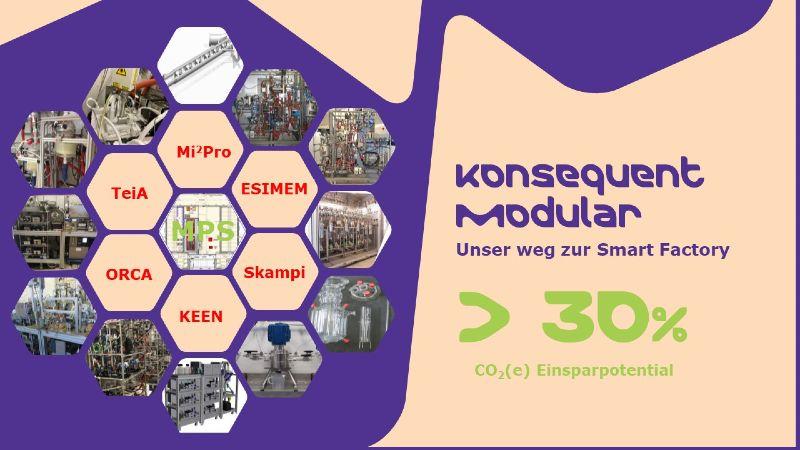 Symbolbild_Modellprojekt MPS_ Modulare Produktion in der Chemieindustrie